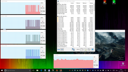 CPU throttling in Battlefield 1