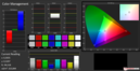 Color fidelity (calibrated)
