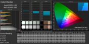 ColorChecker (pre-calibration)