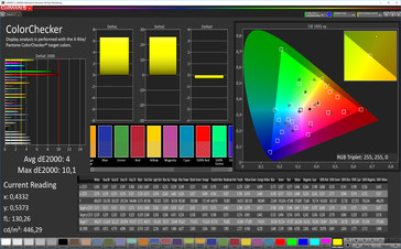 Combination colors (target color space: Adobe RGB)