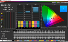 Mixed colors (target color space: Adobe RGB, profile: photo)