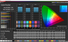 Mixed colors (target color space: Adobe RGB, profile: cinema)