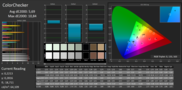 CalMAN ColorChecker without calibration
