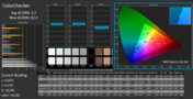 CalMAN ColorChecker - calibrated