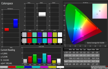 Colorspace (target color space Adobe RGB)