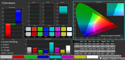 CalMan ColorChecker