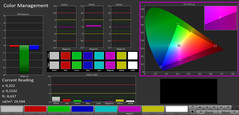 Color Management (profile: Simple, target color space: sRGB)