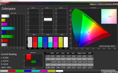 Colorspace (Profile: Basic, target color space: AdobeRGB)