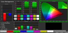 Color Management (profile: Picture, target color space: sRGB)