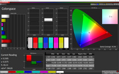 Colorspace (Profile: Photo, target color space: AdobeRGB)