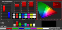 Color Management (profile: Cinema, target color space: sRGB)