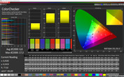 CalMAN ColorChecker (target color space: sRGB), vivid display mode