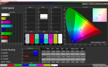 Colorspace (profile: RGB; target color space: Adobe RGB)