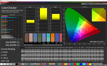 ColorChecker (Profile: Standard, target color space: sRGB)