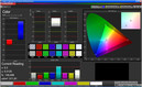 Color accuracy (target color space: sRGB)