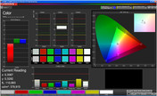 "Color Management ""Dynamic"""