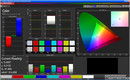 Color Management (production panel, profile: vivid)