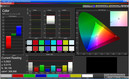 Color Management (target color space sRGB, profile: vivid)
