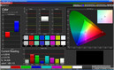 Color Management: Standard settings
