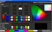 "Color Management ""Video"""