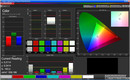 Color management  (target space sRGB)