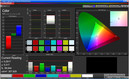 Color Management (target color space sRGB, profile: normal)