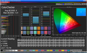 CalMAN color accuracy Adobe RGB