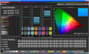 Mixed colors (AdobeRGB, default)
