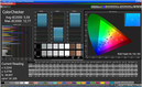 "Color accuracy ""Video"" (Adobe RGB)"