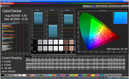 Color Checker: Video mode (target color space sRGB)