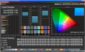 CalMAN Color Checker Adobe RGB