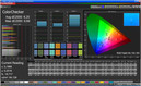 ColorChecker (target color space Adobe RGB 1998, profile: normal)
