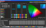 "CalMAN ColorChecker ""Dynamic"""