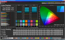 ColorChecker (production panel, profile: vivid)
