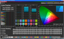 Mixed colors (sRGB, max. saturation)