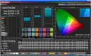 Mixed colors (sRGB, min. saturation)