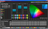 "CalMAN ColorChecker ""Video"""