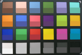 ColorChecker colors. In the bottom half of each patch, the original colors are shown.