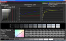 Grayscale (sRGB, color temperature lvl. 3)