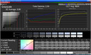 Grayscale (sRGB, color temperature lvl. 1)