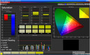 Color saturation (sRGB, max.)