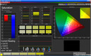 Color saturation (sRGB, default)