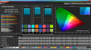 ColorChecker (Cinema mode, target color space: sRGB)
