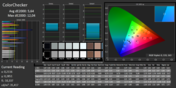 CalMAN ColorChecker (before calibration, target color space sRGB)