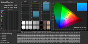 Color Checker (calibrated) AdobeRGB