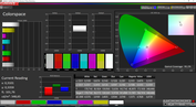 Colorspace – Standard