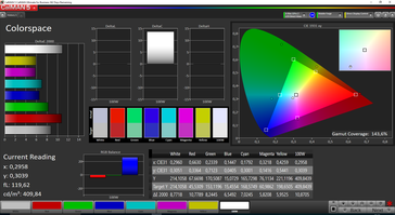 Colorspace (Standard, target color space: sRGB)