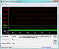 DPC Latency Checker HP ProBook 5330m-LG720EA / LJ463UT