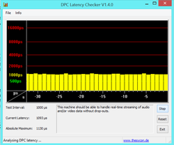 DPC Latency Checker