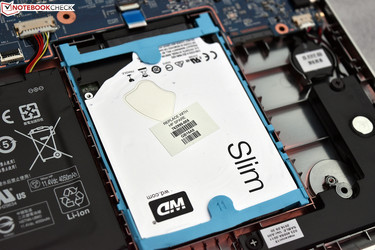 The internal WD Slim HDD